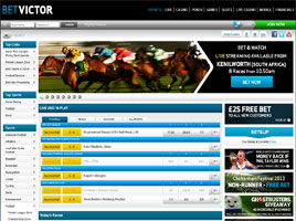 Betvictor Contact Number